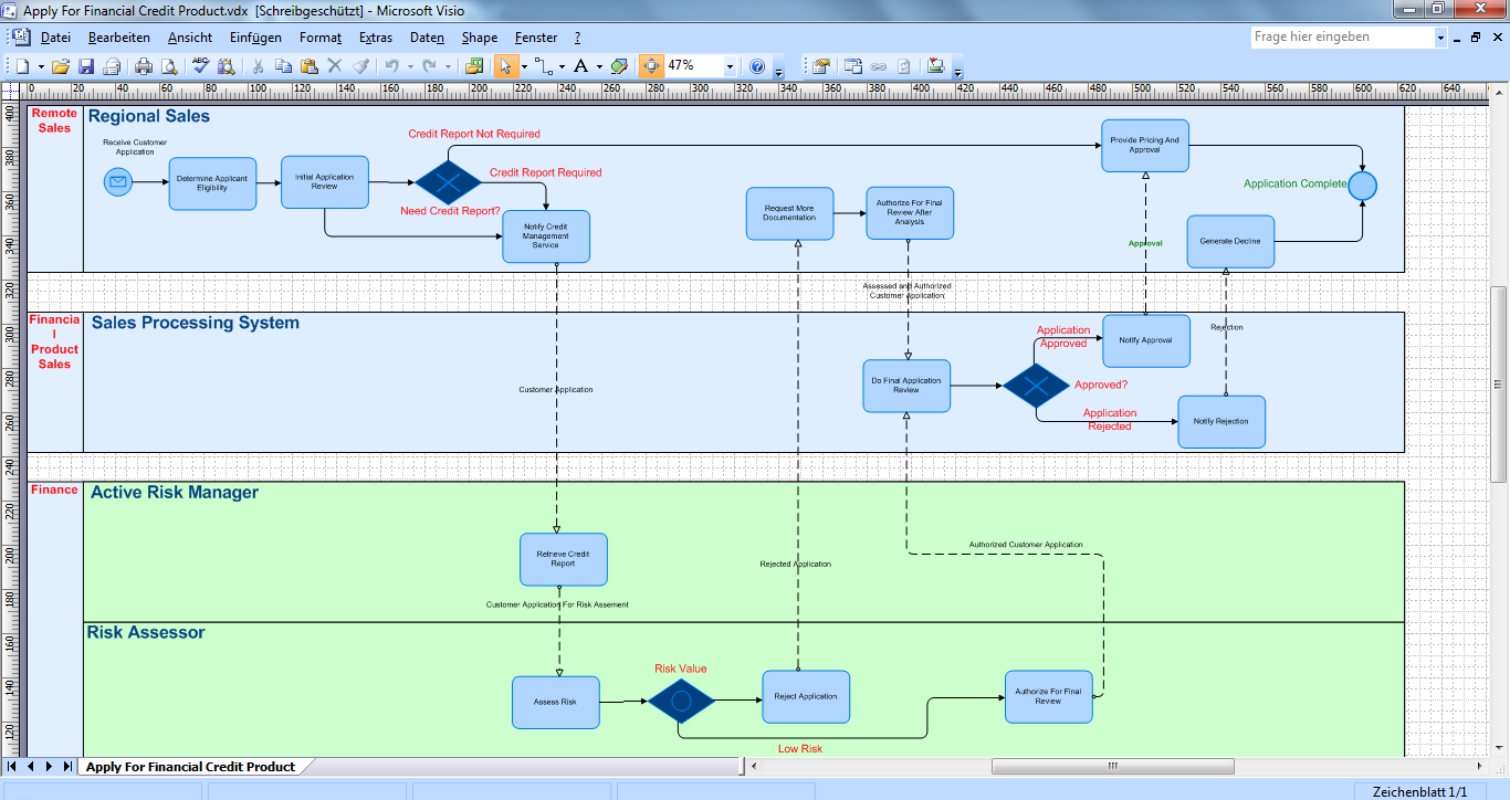 Let ibm rational system architect work closer with microsoft visio visio irsa applyfin accmission Gallery
