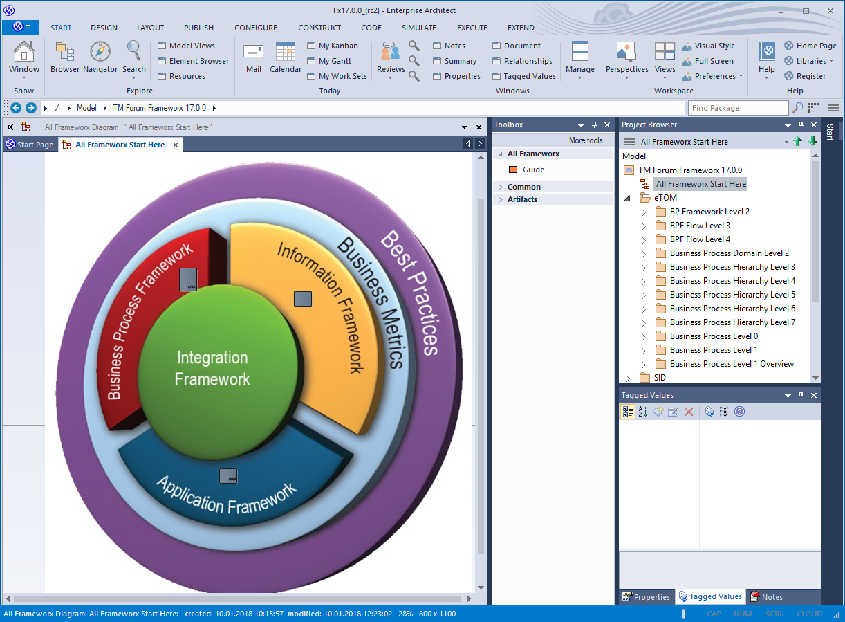 TM Forum Frameworx 17 0 for Enterprise Architect - Transware AG