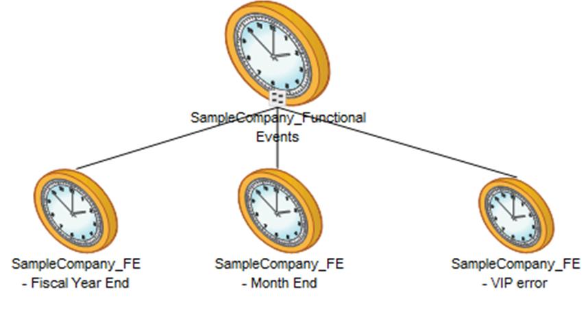 Convert Opentext ProVision to Microsoft Visio® - Transware AG