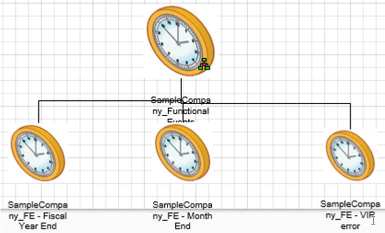 Visio Clock Shape