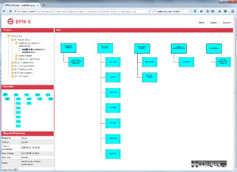 HTML5 sneak preview – a first glance at published EA and BPM model contents