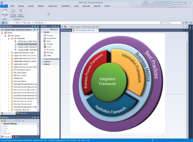 TM Forum Frameworx 17.0 for Enterprise Architect