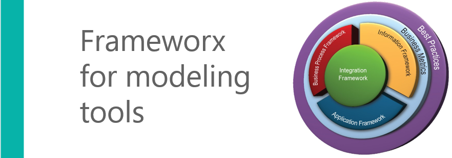 Webinar - Availability of Frameworx 17.0 for Microsoft Visio, Sparx Enterprise Architect and Software AG ARIS