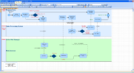 Let IBM Rational® System Architect work closer with Microsoft Visio®