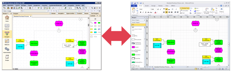 Integrate aris tool bi directionally with designer for visio bpm x aris visio ccuart Choice Image