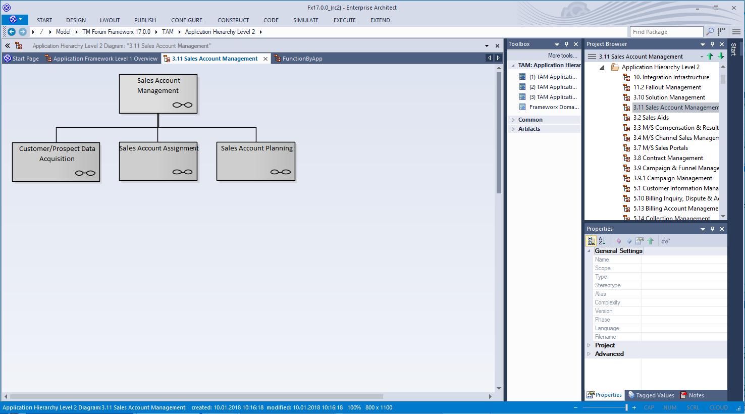 TM Forum Frameworx for Sparx Systems(tm) Enterprise