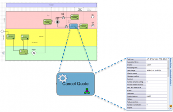 OBPA Visio Attributes