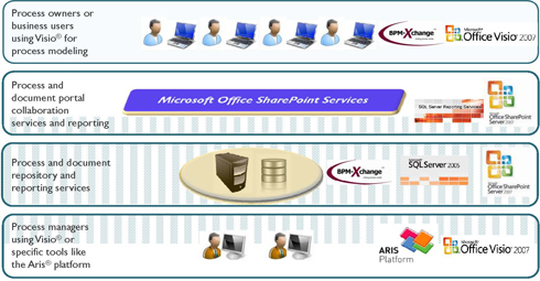 products-sharepoint